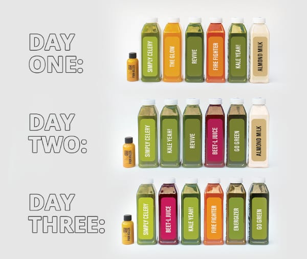Cleansing Packages | Kale Me Crazy